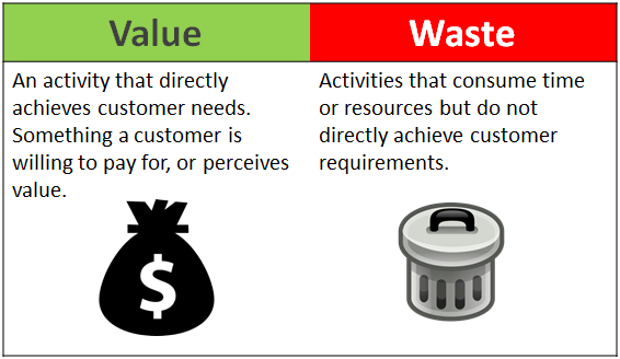 value of rubbish On the other hand, javascript values are allocated when things (objects, strings,  etc)  the latter process is called garbage collection.
