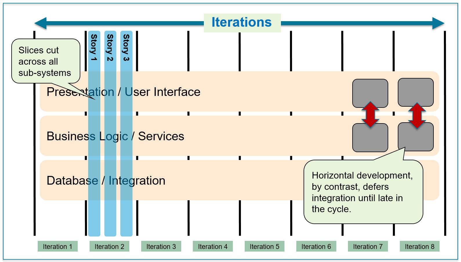 ebook System