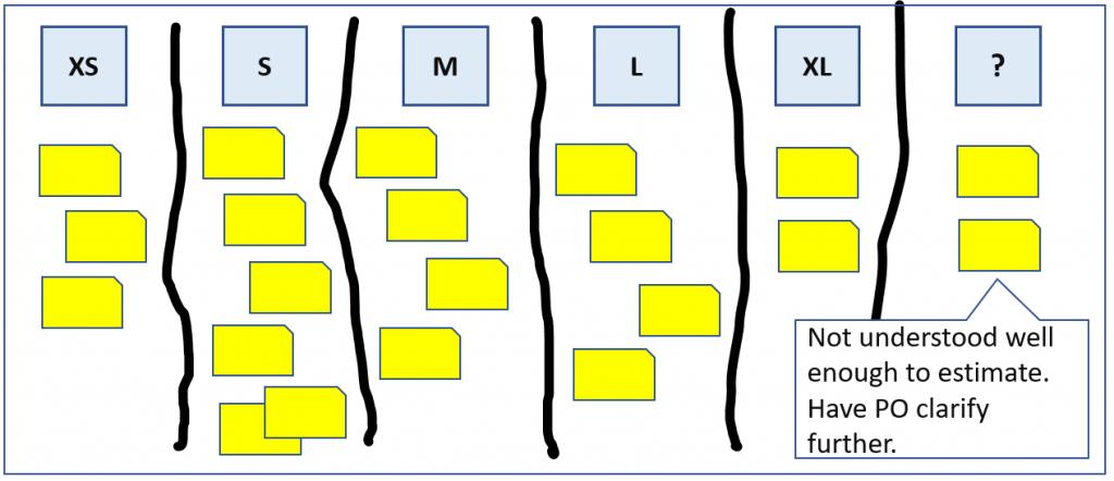 Bulk Estimation By Affinity Mapping