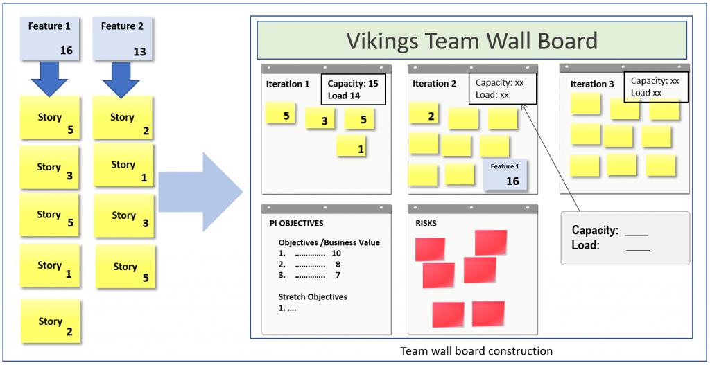Team Wall Board Construction